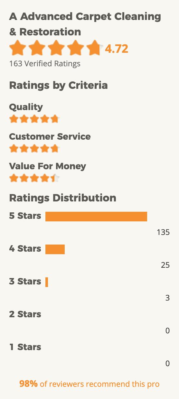 carpet installation service everett reviews